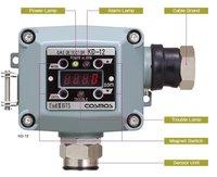 Infrared Gas Leak Detector For Co2 Methane Lpg