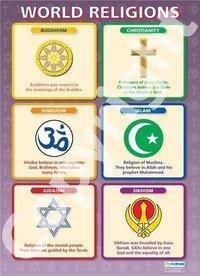 Religious Posters