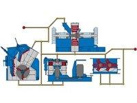 Particle Reduction Size Machine