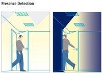 Energy Saving Pir Sensors