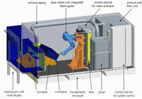 Robotic Laser Cutting System in Mumbai