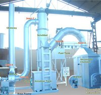 Liquid Waste Incinerators