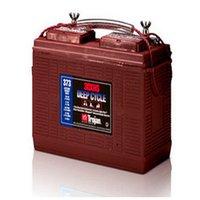 Cyclo Battery Protector