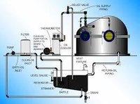 Manual Pressure Feed Lubricating System