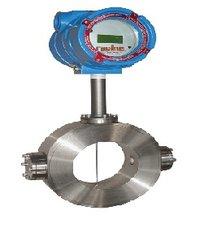 RWG and RWBG Series Flow Meters