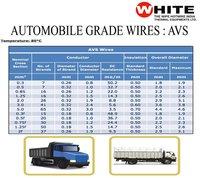 Avs Automotive Grade Wires