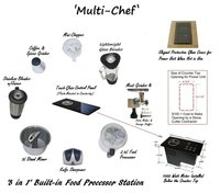 Multi Chef 8 in 1 Built In Food Processor Station