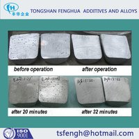 Chemical Additives For Aluminium Alloy