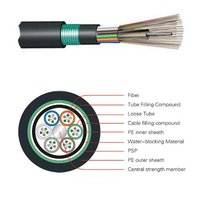 Outdoor Direct Buried Fiber Optic Cable Gyty53
