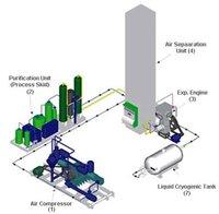 Advanced Liquid Oxygen Plant