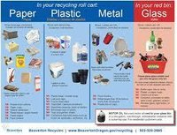Garbage Recycling Service For Paper