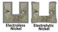 Electroless Nickel Plating Services