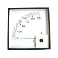 Electric Panel Meter