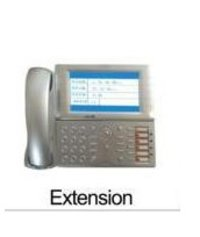 Nurse Call System With Customized Service