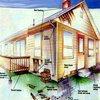 Post Construction Termite Treatment Services