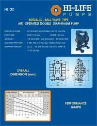 Metallic AODD Pumps