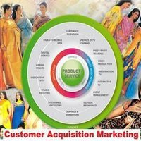 Customer Aqusition Marketing Services