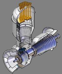 Gas Turbine Components