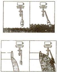 Flow Level Pendulum Switches