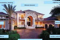 Complete Home Automation Integrations