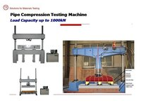 Pipe Compression Testing Machine