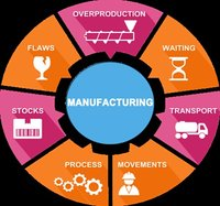 Infotronicx Manufacturing ERP Software