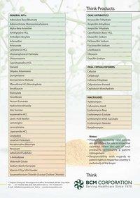 Anti Malarial API