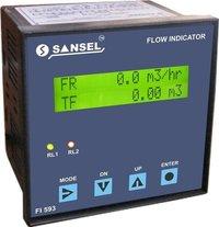 Water Flow Indicators