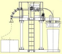 Magnesium Treatments By Cored Feeder Machine