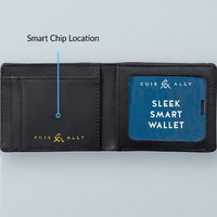 Sleek Smark Wallet
