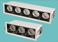 Laser Lens Linear