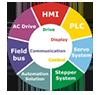 AC DRIVES & TECHNOLOGY PVT. LTD.