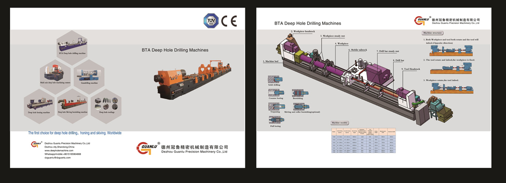 BTA drilling
