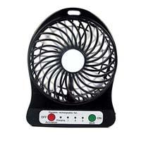 Branded fan