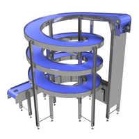 Spiral elevators