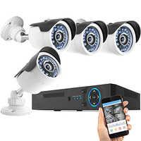 Video Surveillance Equipment