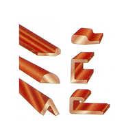 Insulated Copper Conductors