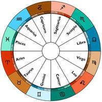 Zodiac signs calculator