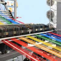 Textile processors
