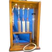 Orsat apparatus