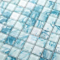 Tile glass sheets